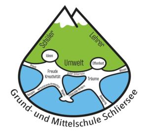 Leitbild Schule Schliersee